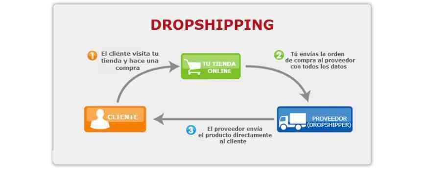 5 consejos para iniciar tu tienda online DropShipping